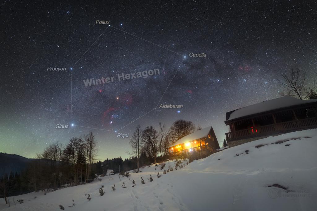 The Winter Hexagon over Oravska Lesna - annotated