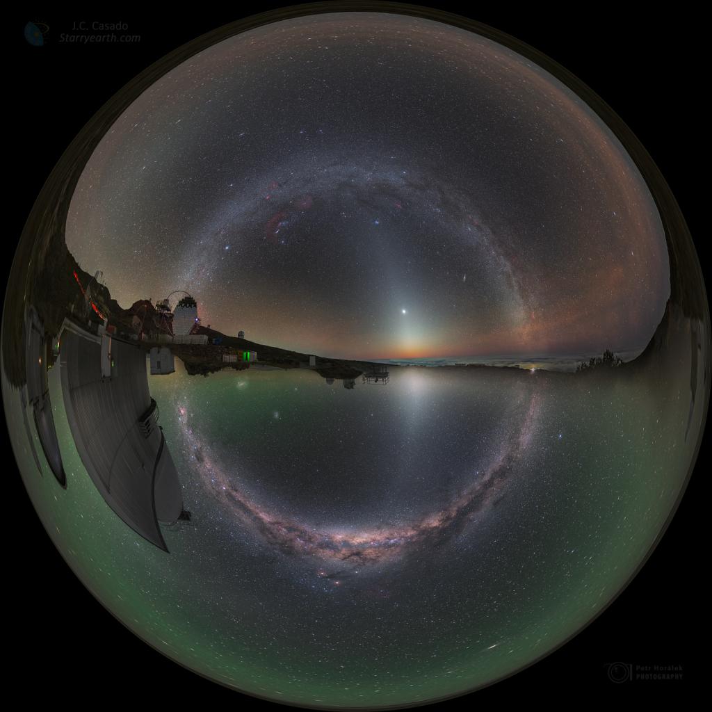 Circle of Milky Way