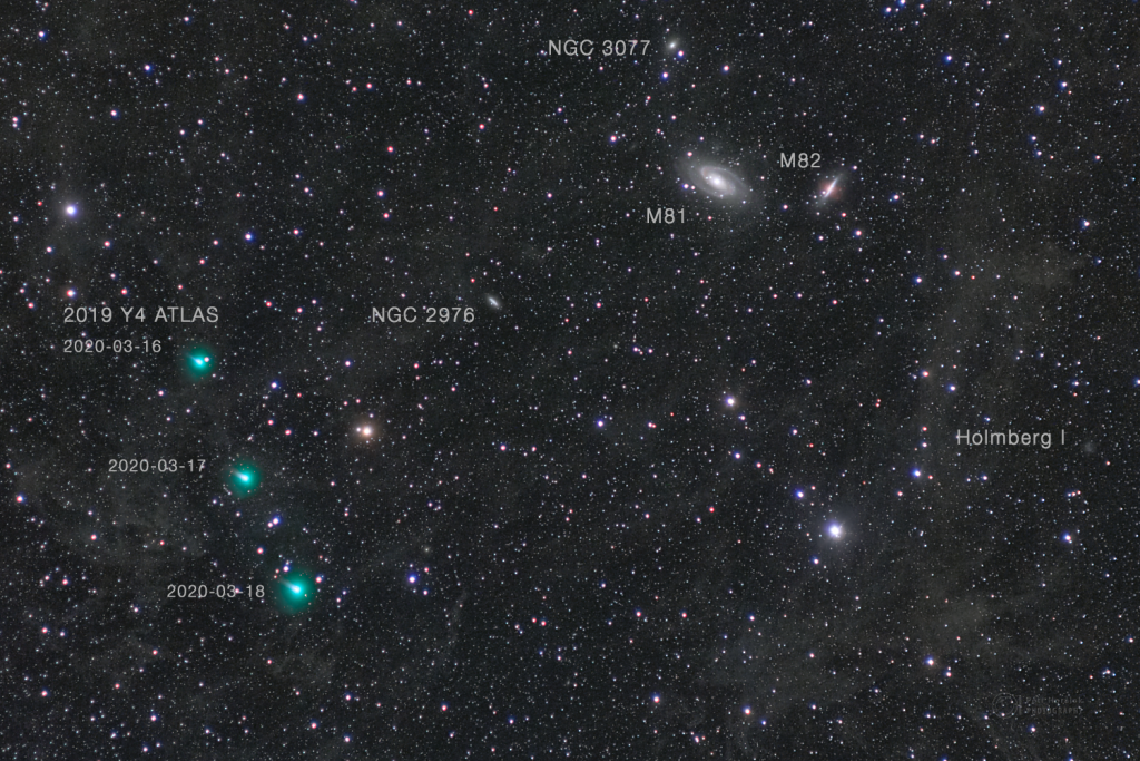Comet ATLAS, galaxies and dust - annotated