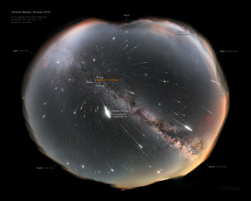 Whole Night Perseid Mosaic - annotated