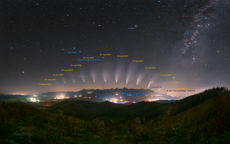 NEOWISE's Metamorphosis over High Tatras - annotated