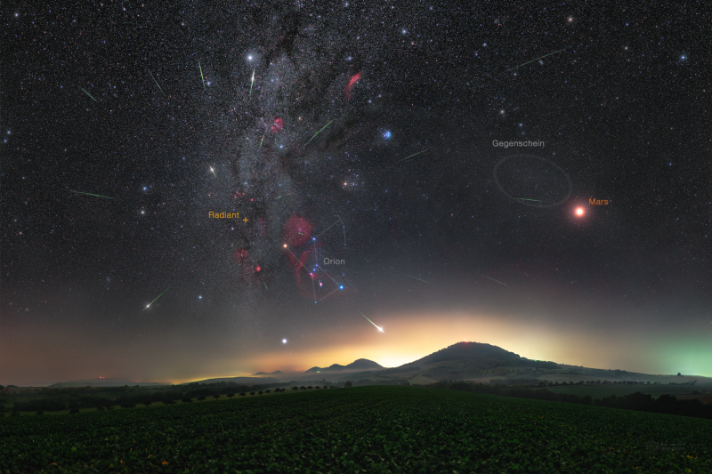 Orionids 2020 over Slovakian volcanoes - annotated
